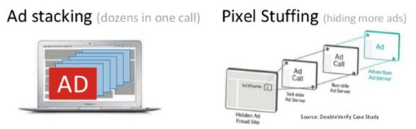 Pixel Stuffing