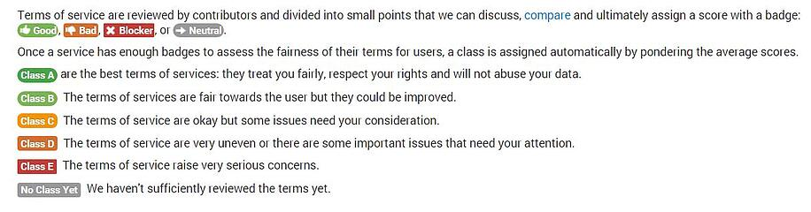 Terms of service ratings