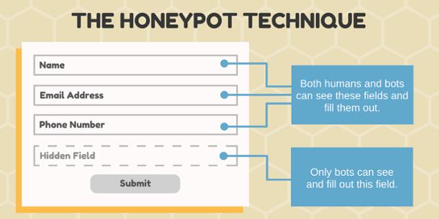 HoneyPot_Technique